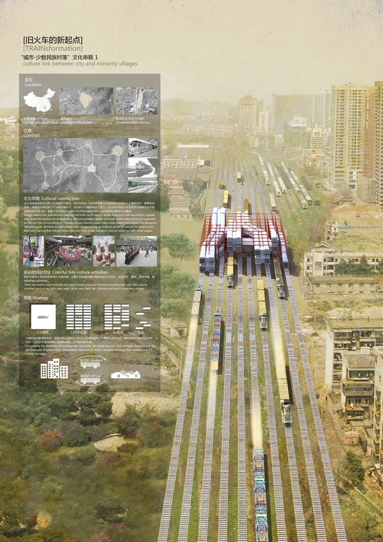 【大学生竞赛三等奖】旧火车的新起点-建筑图